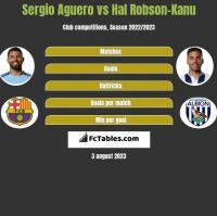 Sergio Aguero vs Hal Robson-Kanu h2h player stats