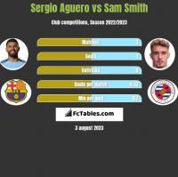 Sergio Aguero vs Sam Smith h2h player stats