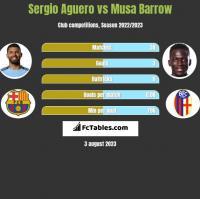 Sergio Aguero vs Musa Barrow h2h player stats