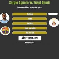 Sergio Aguero vs Yusuf Demir h2h player stats