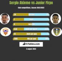 Sergio Akieme vs Junior Firpo h2h player stats