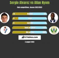 Sergio Alvarez vs Allan Nyom h2h player stats
