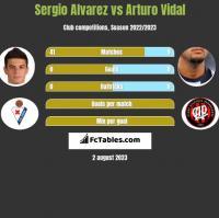 Sergio Alvarez vs Arturo Vidal h2h player stats