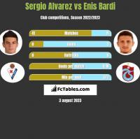Sergio Alvarez vs Enis Bardi h2h player stats