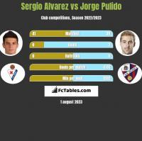 Sergio Alvarez vs Jorge Pulido h2h player stats