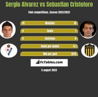 Sergio Alvarez vs Sebastian Cristoforo h2h player stats