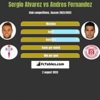 Sergio Alvarez vs Andres Fernandez h2h player stats