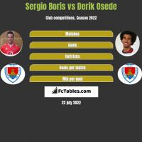 Sergio Boris vs Derik Osede h2h player stats