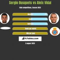 Sergio Busquets vs Aleix Vidal h2h player stats