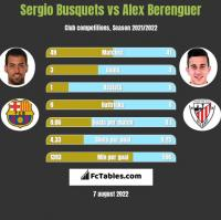 Sergio Busquets vs Alex Berenguer h2h player stats