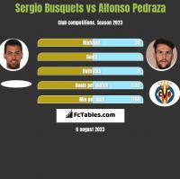 Sergio Busquets vs Alfonso Pedraza h2h player stats