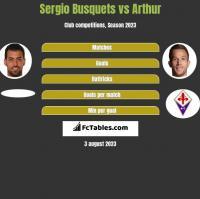 Sergio Busquets vs Arthur h2h player stats