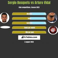 Sergio Busquets vs Arturo Vidal h2h player stats