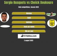 Sergio Busquets vs Cheick Doukoure h2h player stats
