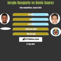 Sergio Busquets vs Denis Suarez h2h player stats
