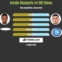 Sergio Busquets vs Elif Elmas h2h player stats