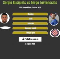 Sergio Busquets vs Gergo Lovrencsics h2h player stats