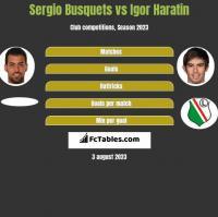 Sergio Busquets vs Igor Haratin h2h player stats
