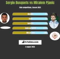 Sergio Busquets vs Miralem Pjanić h2h player stats