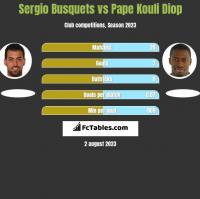 Sergio Busquets vs Pape Kouli Diop h2h player stats