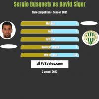 Sergio Busquets vs David Siger h2h player stats