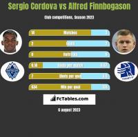 Sergio Cordova vs Alfred Finnbogason h2h player stats