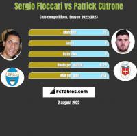 Sergio Floccari vs Patrick Cutrone h2h player stats