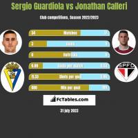 Sergio Guardiola vs Jonathan Calleri h2h player stats