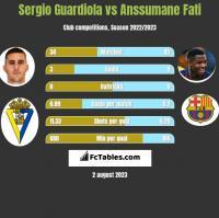 Sergio Guardiola vs Anssumane Fati h2h player stats