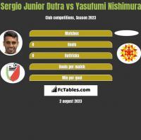 Sergio Junior Dutra vs Yasufumi Nishimura h2h player stats