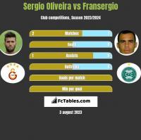 Sergio Oliveira vs Fransergio h2h player stats