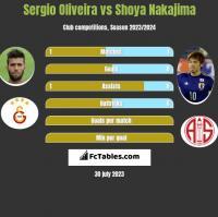 Sergio Oliveira vs Shoya Nakajima h2h player stats