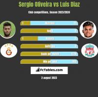Sergio Oliveira vs Luis Diaz h2h player stats