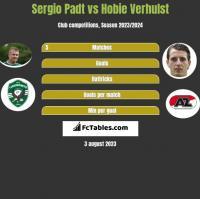 Sergio Padt vs Hobie Verhulst h2h player stats