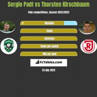 Sergio Padt vs Thorsten Kirschbaum h2h player stats