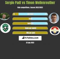 Sergio Padt vs Timon Wellenreuther h2h player stats