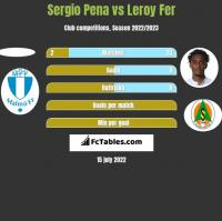 Sergio Pena vs Leroy Fer h2h player stats