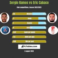Sergio Ramos vs Eric Cabaco h2h player stats