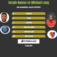 Sergio Ramos vs Michael Lang h2h player stats