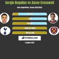 Sergio Reguilon vs Aaron Cresswell h2h player stats