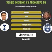 Sergio Reguilon vs Abdoulaye Ba h2h player stats