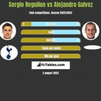 Sergio Reguilon vs Alejandro Galvez h2h player stats