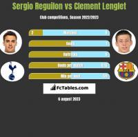 Sergio Reguilon vs Clement Lenglet h2h player stats