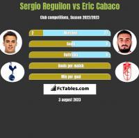Sergio Reguilon vs Eric Cabaco h2h player stats