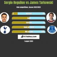 Sergio Reguilon vs James Tarkowski h2h player stats