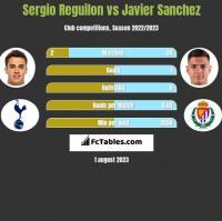 Sergio Reguilon vs Javier Sanchez h2h player stats