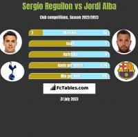 Sergio Reguilon vs Jordi Alba h2h player stats