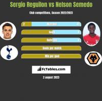 Sergio Reguilon vs Nelson Semedo h2h player stats