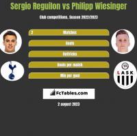 Sergio Reguilon vs Philipp Wiesinger h2h player stats