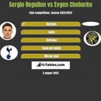Sergio Reguilon vs Evgen Cheberko h2h player stats